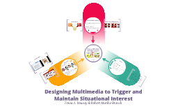 Designing Multimedia to Trigger and Maintain Situational Interest