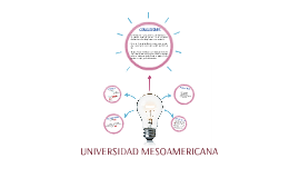 UNIVERSIDDAD MESOAMERICANA