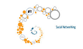 Copy of Persuasive Speech-Social Networking