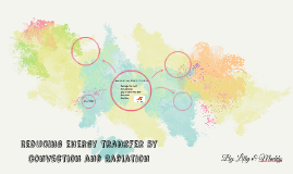 Reducing energy transfer by convection and Radiation