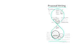 Proposal Writing 2.0