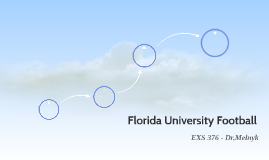 Florida University Football