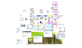 Moving from Excel 2003 to 2007 and 2010