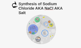 Copy of Synthesis of Sodium Chloride AKA NaCl AKA Salt