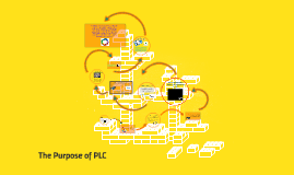 The Purpose of PLC