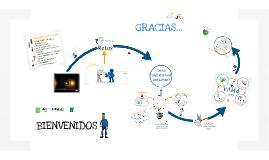 Copy of Copy of NORMALIZACION ESTANDARIZACION DE LOS PROCESOS