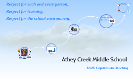Athey Creek Middle School