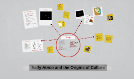 Early Homo and the Origins of Culture