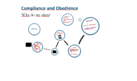 Compliance and Obedience