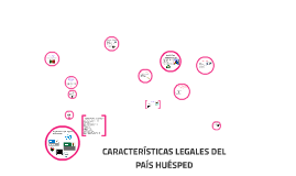 Copy of CARACTERÍSTICAS LEGALES DEL PAÍS HUÉSPED