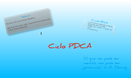 Copy of Ciclo PDCA