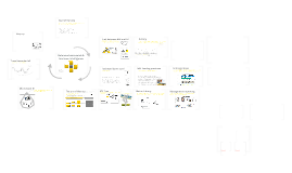 BSC/ BI presentation