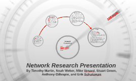 Network Research Presentation