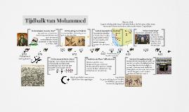 Tijdlijn van Mohammed