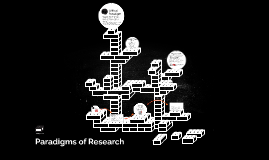 Day 2 Paradigms of Research