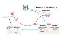 Copy of Copy of La oferta, la demanda y el mercado