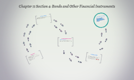 Copy of Chapter 11 Section 4: Bonds and Other Financial Instruments