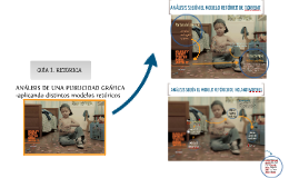 Analisis publicidad gráfica.