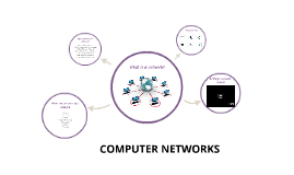 Copy of Computer Networks