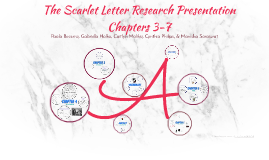 Copy of The Scarlet Letter Research Presentation