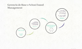 Gerencia de Base o School based Management