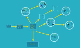 SSL en la web III