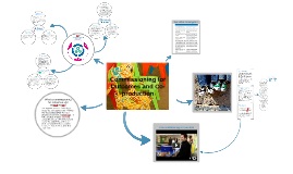 Commissioning for Outcomes and Co-production