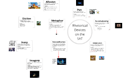 Rhetorical Devices on the SAT (ESL)