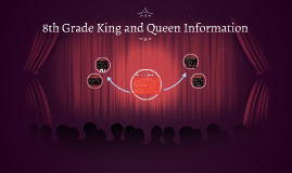 8th Grade King and Queen Information