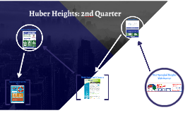 Huber Heights: 2nd Quarter