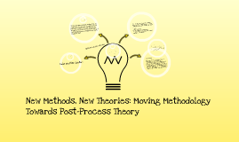 New Methods, New Theories: Moving Methodology Towards Post-Process Theory