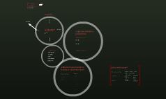 Copy of Projektowanie zorientowane na użytkownika