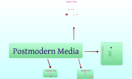 Copy of Postmodern Media