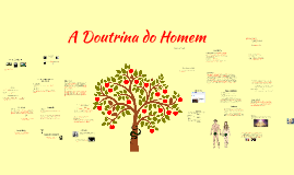 Copy of A Doutrina do Homem