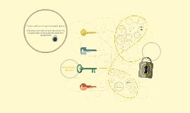 Модель обеспечения процесса организации  обучающего простран