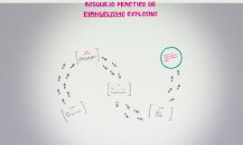 Copy of BOSQUEJO PRACTICO DE EVANGELISMO EXPLOSIVO