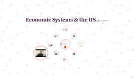 Economic Systems & the US
