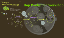 Hop Production Workshop