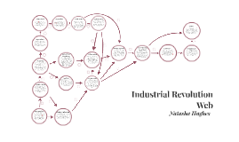 Industrial Revolution Web