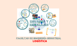 Copy of MATERIALES