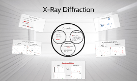 Copy of X-Ray Diffraction