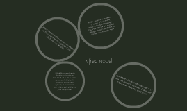 Copy of Alfred Nobel PowerPoint