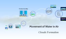 Copy of How are clouds formed?