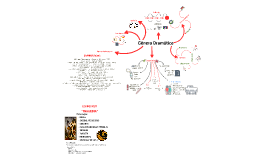 Copy of Genero Dramatico