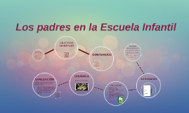 Copy of Los padres en la Escuela Infantil