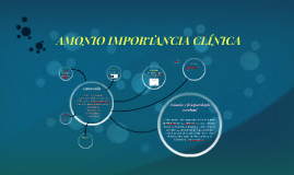 Copy of AMONIO IMPORTANCIA CLÍNICA