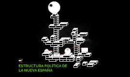 ESTRUCTURA POLÍTICA DE LA NUEVA ESPAÑA