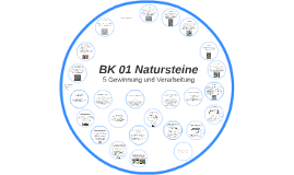 BK 01 | 5 Gewinnung und Verarbeitung
