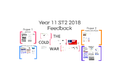 Y11 ST2 Feedback