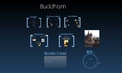 Copy of Buddism